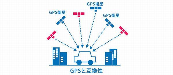 GPS追跡機とは